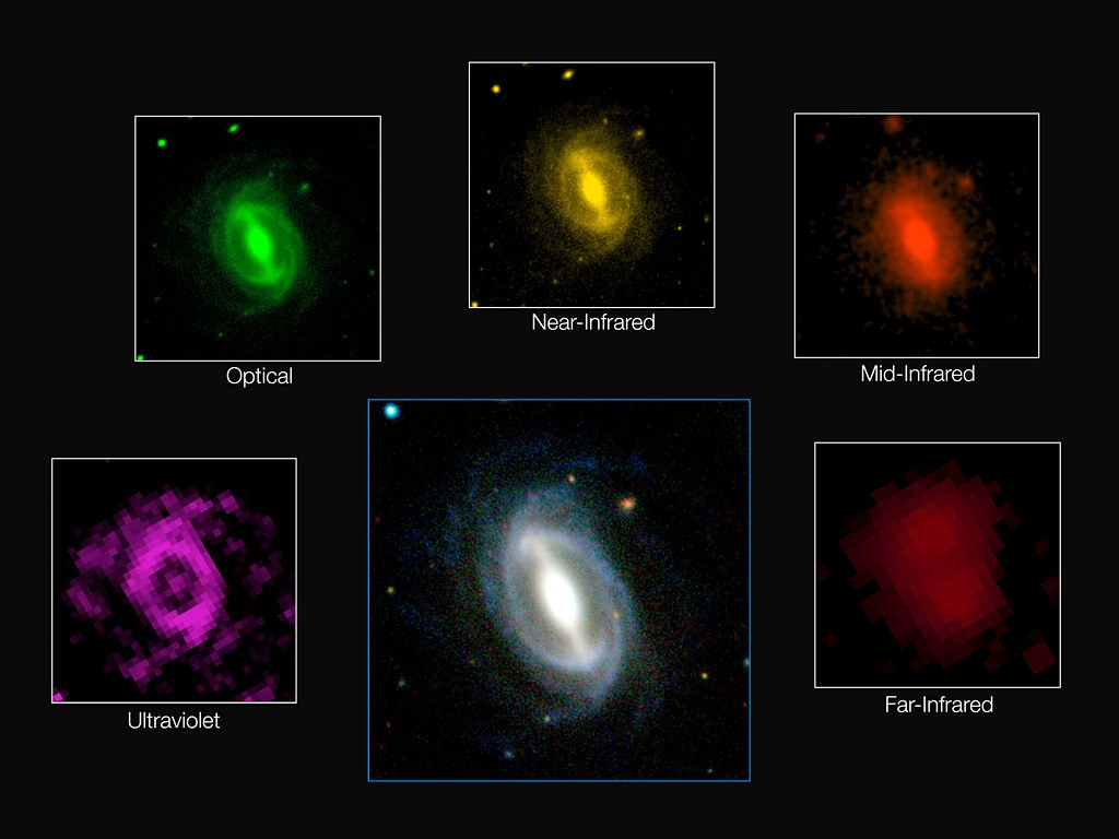 Esta imagen compuesta muestra el aspecto de una galaxia típica en diferentes longitudes de onda con imágenes obtenidas por el sondeo GAMA. Este gran proyecto ha medido a la emisión de energía de más de 200.000 galaxias y representa la evaluación más completa de la energía que emite el universo cercano. Los resultados confirman que la energía producida hoy en una sección del universo es sólo la mitad de lo que era hace dos mil millones de años y ha revelado que esta disminución tiene lugar en todas las longitudes de onda, desde el ultravioleta hasta el infrarrojo lejano. Crédito: ICRAR/GAMA/ESO