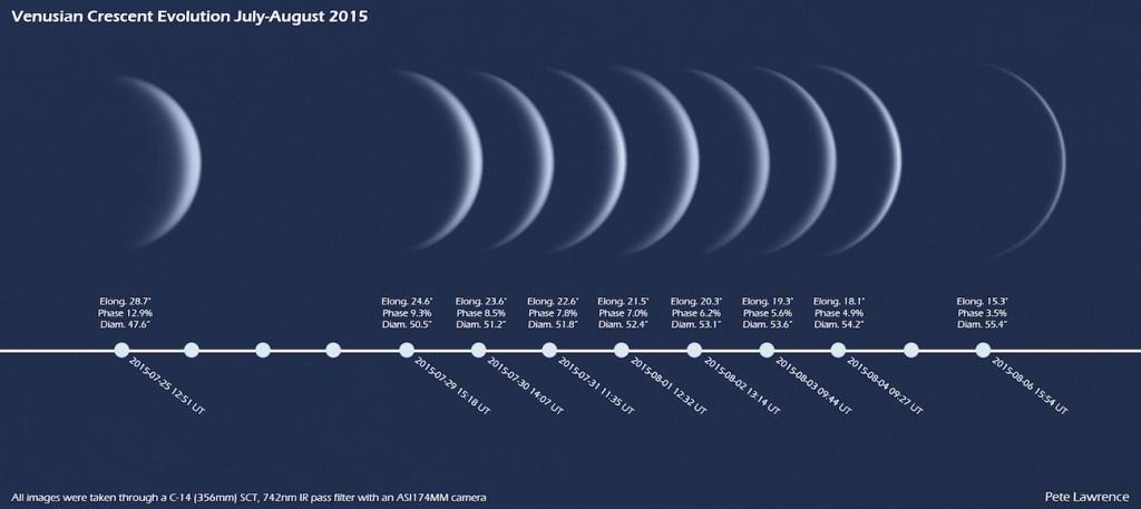 Pete-Lawrence-20150806-Venus-Crescent_1438893724