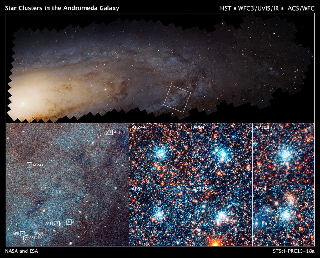 Parte superior: mosaico de 414 fotografías tomadas por el Telescopio Espacial Hubble de la Galaxia de Andrómeda. Dentro de esta imagen hay 2.753 cúmulos estelares. Las dos imágenes en la zona inferior son acercamientos de la zona señala con un cuadro en la imagen superior. Crédito: Hubble