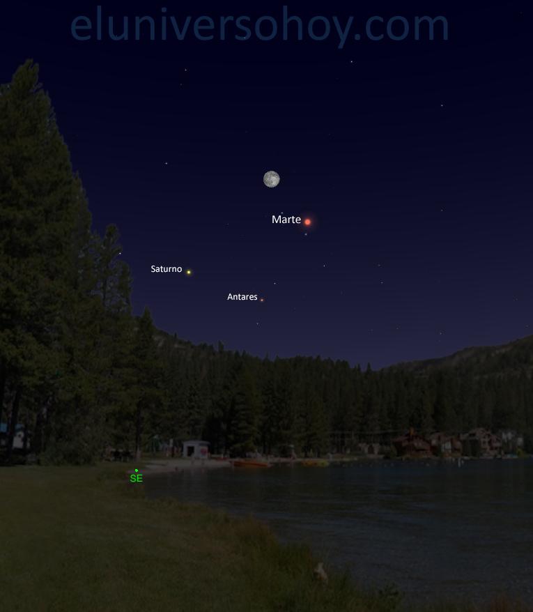 Esta noche se podr ver la conjunci n de la luna y marte for En 1761 se descubrio la de venus