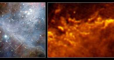 Las fronteras turbulentas de la nube molecular de Orión