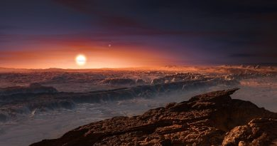 Descubren un exoplaneta en la zona habitable de la estrella más cercana al Sol