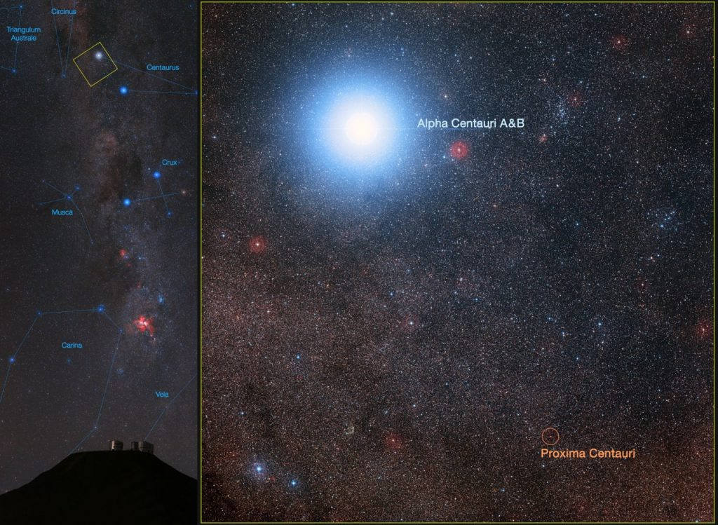 This image shows the closest stellar system to the Sun, the bright double star Alpha Centauri AB and its distant and faint companion Proxima Centauri. In late 2016 ESO signed an agreement with the Breakthrough Initiatives to adapt the VLT instrumentation to conduct a search for planets in the Alpha Centauri system. Such planets could be the targets for an eventual launch of miniature space probes by the Breakthrough Starshot Initiative.