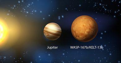 Descubren un exoplaneta gigante orbitando una estrella variable