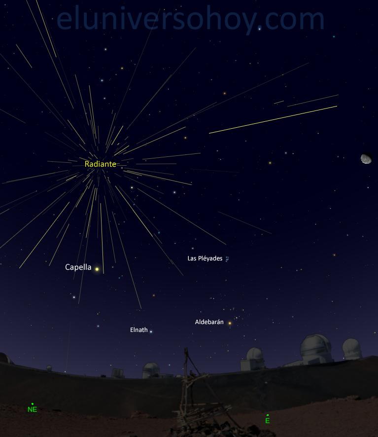 La lluvia de meteoros de las Perseidas alcanzará su máxima...
