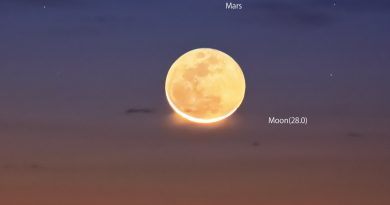 La Luna, Mercurio y Marte desde Nagano, Japón