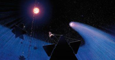 El caos orbital alrededor de una estrella enana roja