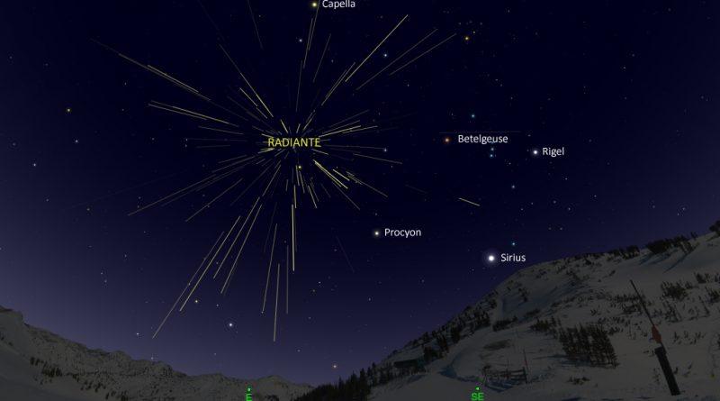 La lluvia de meteoros de las Gemínidas alcanzará su máxima actividad la noche del 13-14 de diciembre