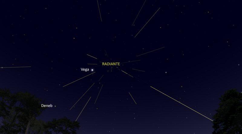 La lluvia de meteoros de las Líridas alcanzará su máxima actividad el 22 de abril
