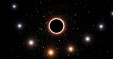 Primeras pruebas de la Teoría de la Relatividad General de Einstein realizadas con éxito cerca de un agujero negro supermasivo