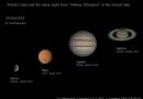 Imágenes de Venus, Marte, Júpiter y Saturno