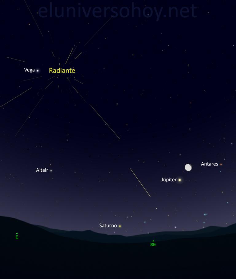 La lluvia de meteoros de las Líridas alcanzará su máxima actividad ...