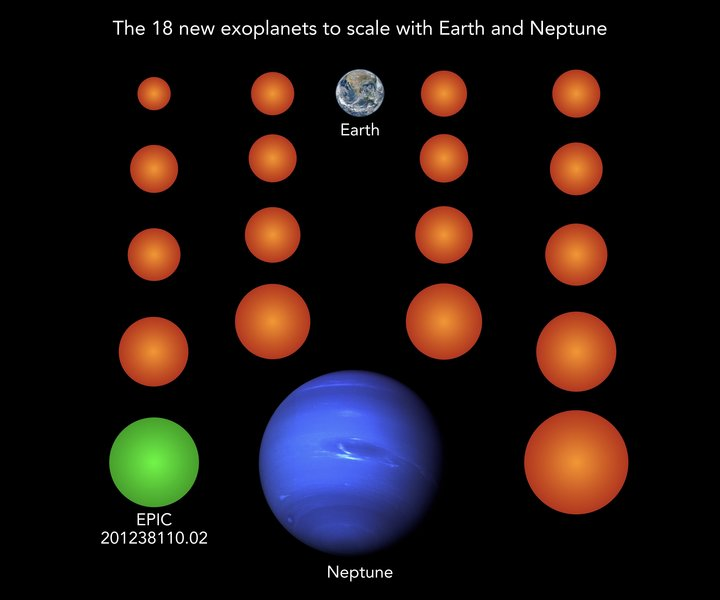 Descubren 18 exoplanetas de tamaño similar a la Tierra
