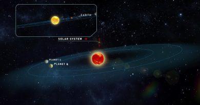 Descubren dos planetas potencialmente habitables alrededor de una estrella cercana