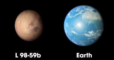 Confirman el descubrimiento de un exoplaneta más pequeño que la Tierra