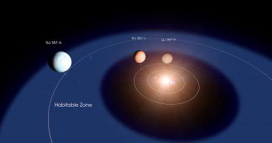 Descubren tres exoplanetas a 31 años luz de distancia de la Tierra