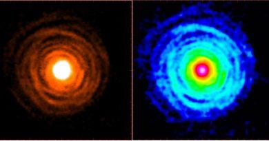 Descubren dos nuevas moléculas portadoras de magnesio en una estrella moribunda