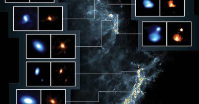 Astrónomos observan la formación de planetas alrededor de varias estrellas en las Nubes de Orión
