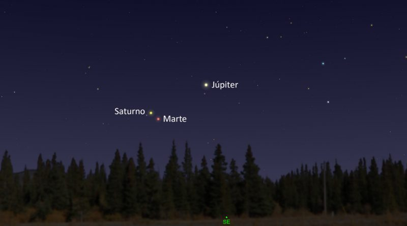 Marte y Saturno tendrán su máxima aproximación antes del amanecer del 31 de marzo