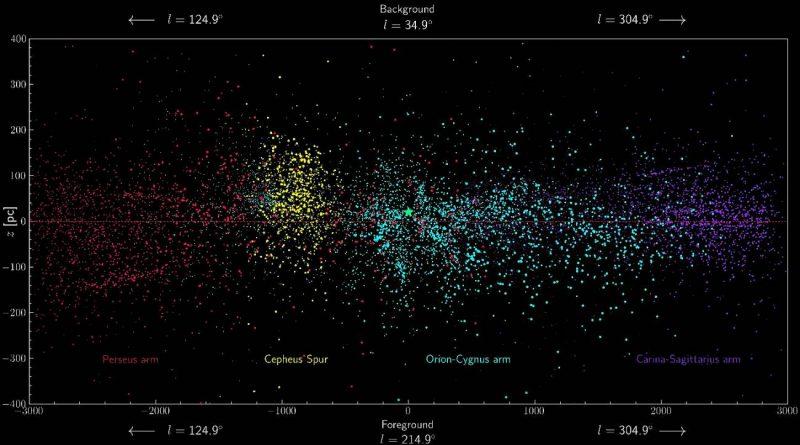 Descubren una nueva estructura en la Vía Láctea: el espolón de Cefeo
